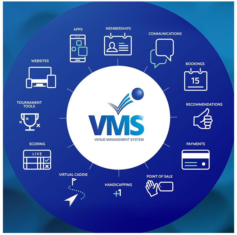 VMS Diagram